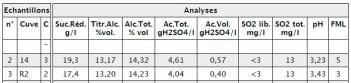 analyses3