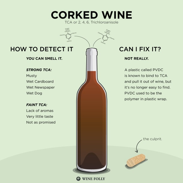 how-to-tell-if-wine-is-corked